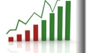 Технический анализ рынка — правила игры