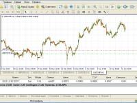 Как анализировать рынок без затрат